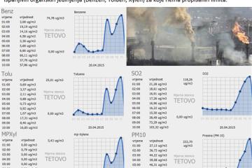 Koksara-truje-Tetovo-20-4-2015
