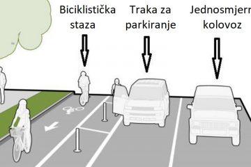 Moderne biciklističke staze