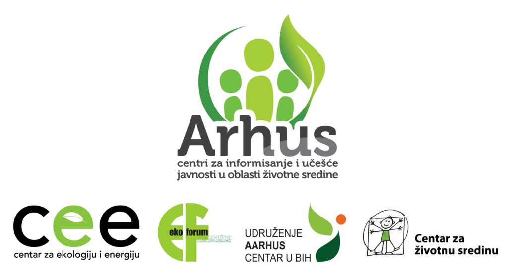 Arhus Centri u BiH