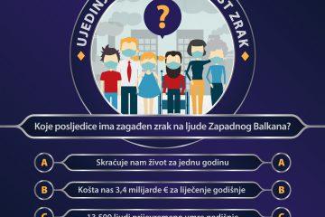 Ujedinjeni Balkan za čist zrak